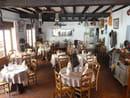 Restaurant Pottoka  - Salle -