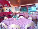 , Restaurant : Restaurant Tennis Club Obernai
