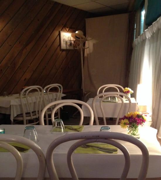, Restaurant : A La Grenouille Bleue