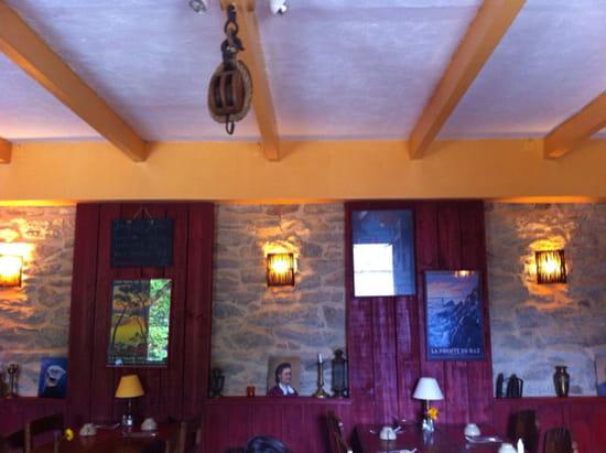 , Restaurant : Contre Vents et Marées