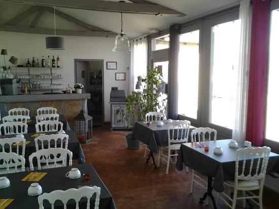 , Petit-déjeuner : La Batelière