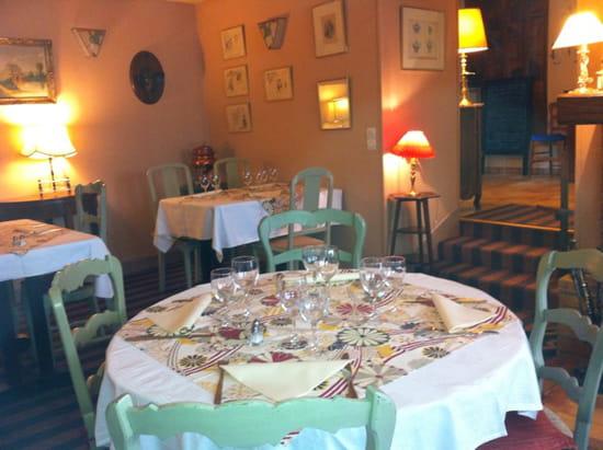 , Restaurant : La Remise