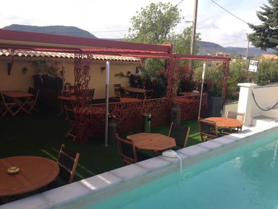 , Restaurant : La Réserve