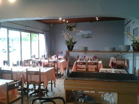, Restaurant : Le Champ de Foire