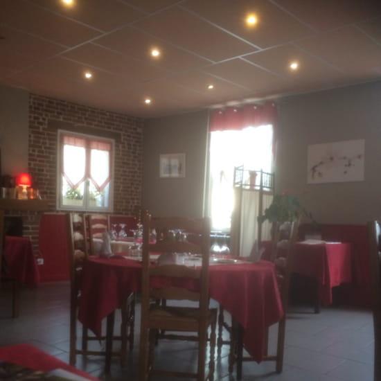 , Restaurant : Le Petit Solognot