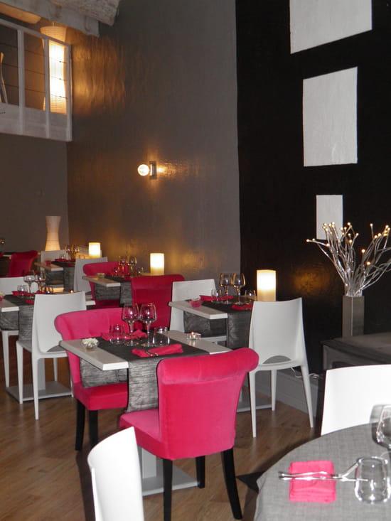Restaurant Tentations