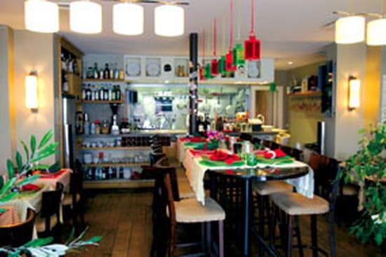 Restaurant Settebello Paris
