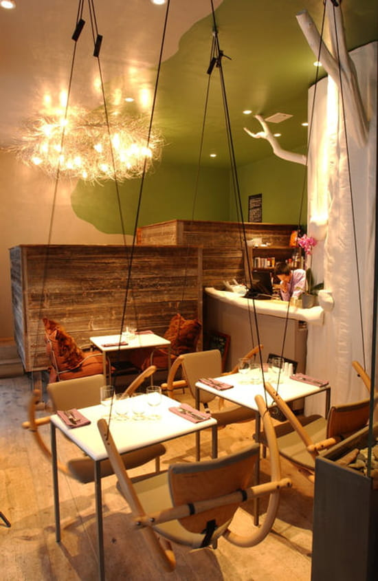 Restaurant Ouvert Dimanche Soir Nantes